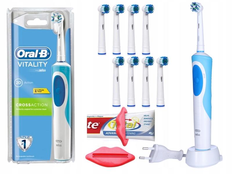 Grafika produktu